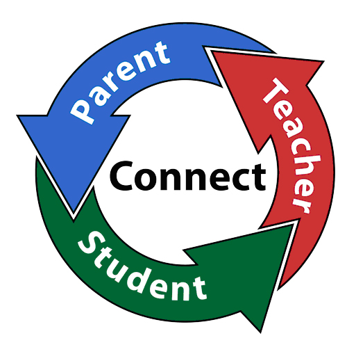 Parents and Teachers: How they can have an effective partnership for the child