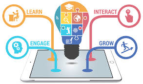 Engaging Your Children's Brains: Top Educational Apps For Kids